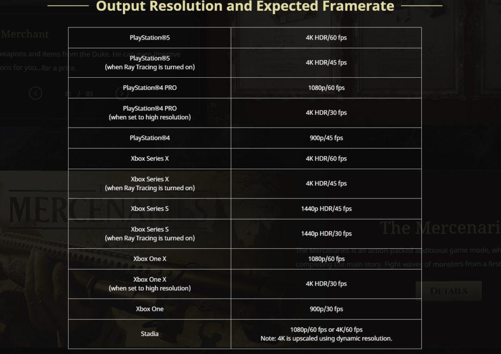 Tabella comparativa di risoluzione e frame rate di Resident Evil 8 su Xbox Series X, Series S e PS5. Series S ne esce con le ossa rotte